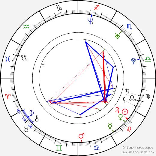 Jamie Travis astro natal birth chart, Jamie Travis horoscope, astrology