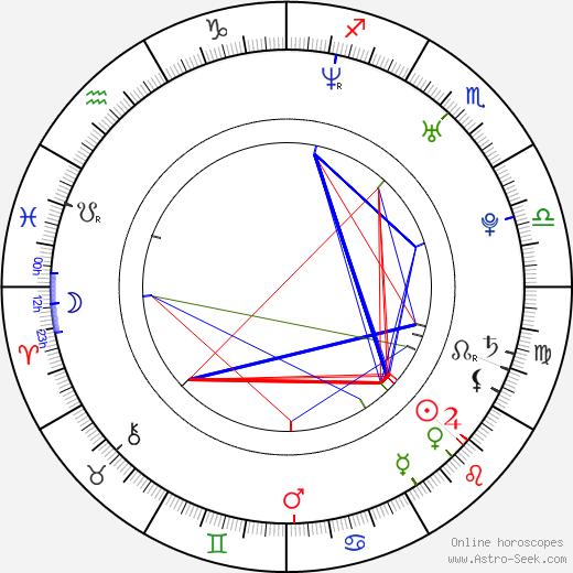 Jarno Jarppi Leppälä astro natal birth chart, Jarno Jarppi Leppälä horoscope, astrology