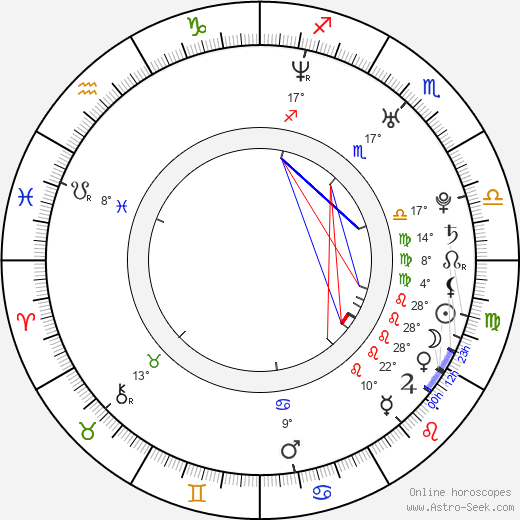 Jennifer Finnigan birth chart, biography, wikipedia 2018, 2019