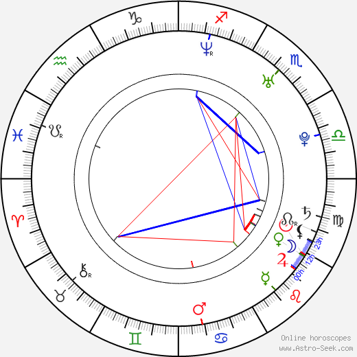 Jennifer Finnigan astro natal birth chart, Jennifer Finnigan horoscope, astrology