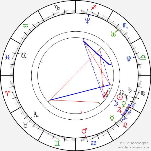 Jiří Klika tema natale, oroscopo, Jiří Klika oroscopi gratuiti, astrologia