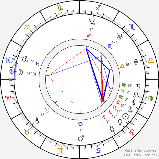 Joanna Garcia birth chart, biography, wikipedia 2019, 2020
