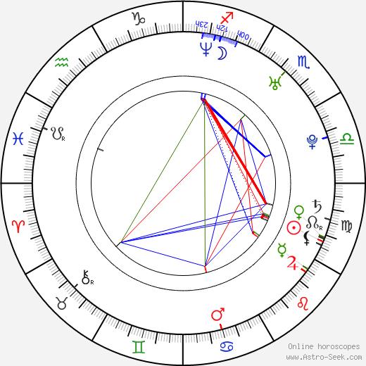 Karoliina Kallio tema natale, oroscopo, Karoliina Kallio oroscopi gratuiti, astrologia