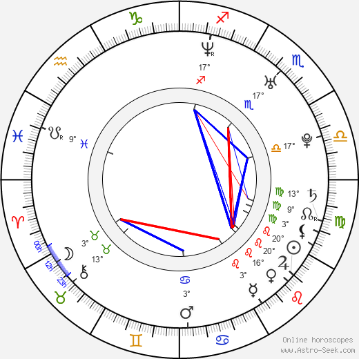 Kasia Smutniak birth chart, biography, wikipedia 2019, 2020