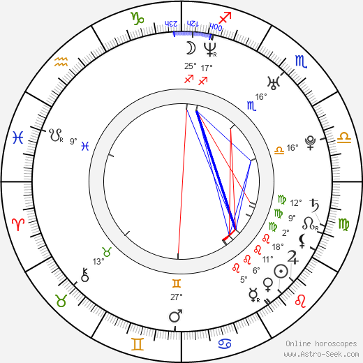 Kavan Reece birth chart, biography, wikipedia 2018, 2019