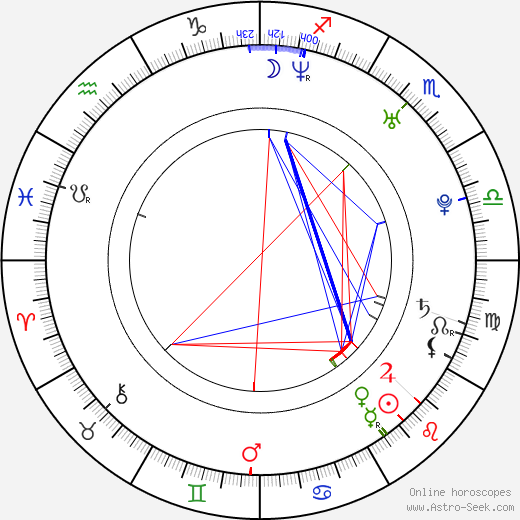 Kavan Reece birth chart, Kavan Reece astro natal horoscope, astrology