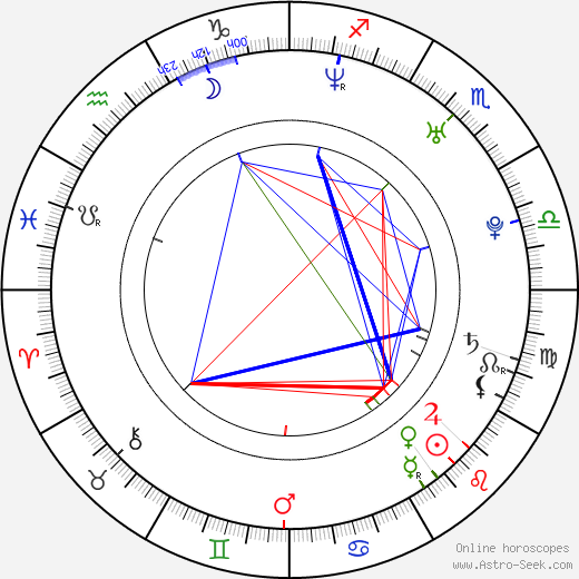 Megumi Okina astro natal birth chart, Megumi Okina horoscope, astrology