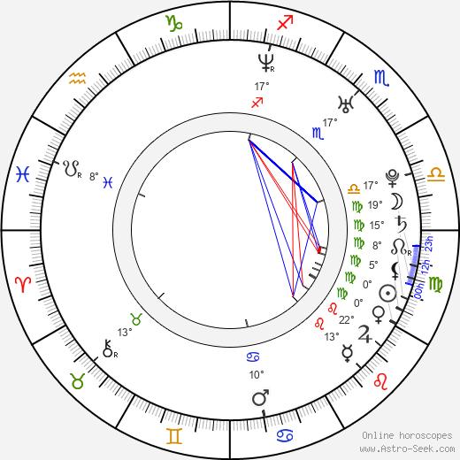 Meital Dohan birth chart, biography, wikipedia 2019, 2020