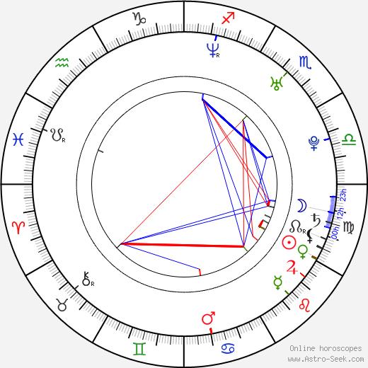 Meital Dohan astro natal birth chart, Meital Dohan horoscope, astrology