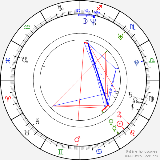 Michael Melamedoff birth chart, Michael Melamedoff astro natal horoscope, astrology