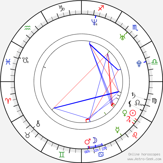 Mike Justice tema natale, oroscopo, Mike Justice oroscopi gratuiti, astrologia