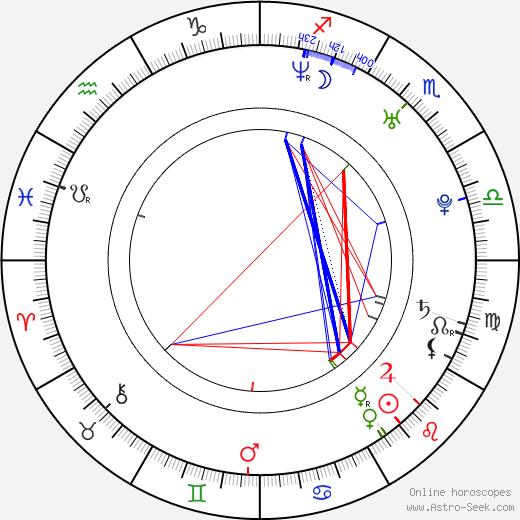 Mills Pierre tema natale, oroscopo, Mills Pierre oroscopi gratuiti, astrologia