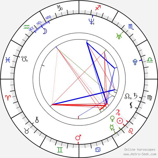 Nicole Tubiola astro natal birth chart, Nicole Tubiola horoscope, astrology