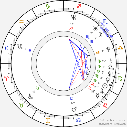 Oliver Hummell birth chart, biography, wikipedia 2018, 2019