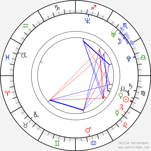 Oliver Hummell astro natal birth chart, Oliver Hummell horoscope, astrology