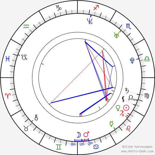 Phillip Choi astro natal birth chart, Phillip Choi horoscope, astrology