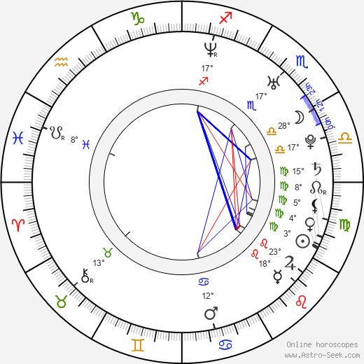Renee Thompson birth chart, biography, wikipedia 2017, 2018
