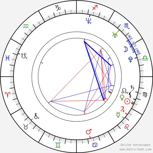 Renee Thompson astro natal birth chart, Renee Thompson horoscope, astrology