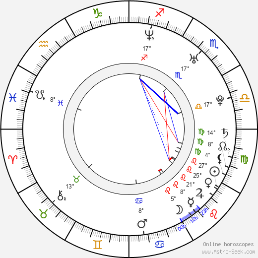 Rileah Vanderbilt birth chart, biography, wikipedia 2017, 2018