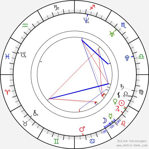 Rileah Vanderbilt astro natal birth chart, Rileah Vanderbilt horoscope, astrology