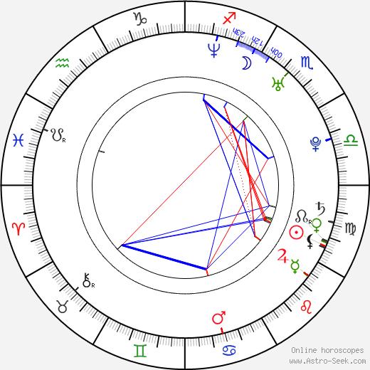 Sarah-Jane Potts tema natale, oroscopo, Sarah-Jane Potts oroscopi gratuiti, astrologia