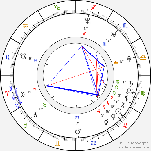 Scott Zabielski birth chart, biography, wikipedia 2019, 2020