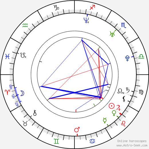 Scott Zabielski birth chart, Scott Zabielski astro natal horoscope, astrology