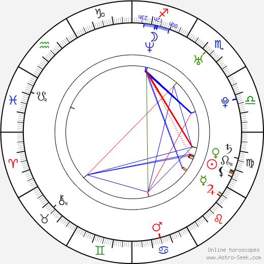Simon Neil tema natale, oroscopo, Simon Neil oroscopi gratuiti, astrologia
