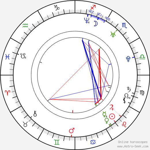 Simon Ward astro natal birth chart, Simon Ward horoscope, astrology