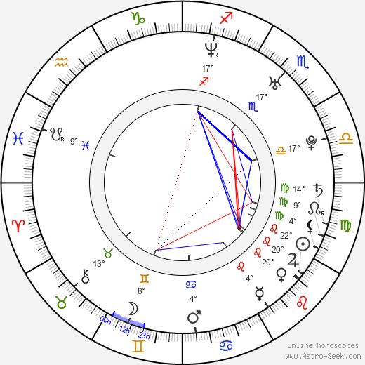 Sóta Sugahara birth chart, biography, wikipedia 2020, 2021