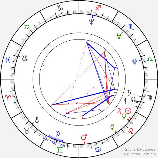 Sóta Sugahara birth chart, Sóta Sugahara astro natal horoscope, astrology