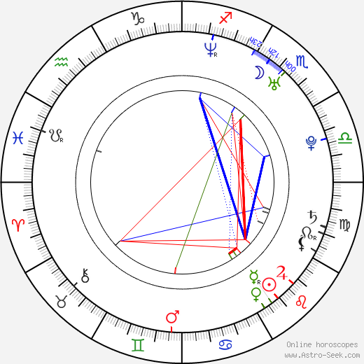 Susanne Bormann Birth Chart Horoscope, Date Of Birth, Astro