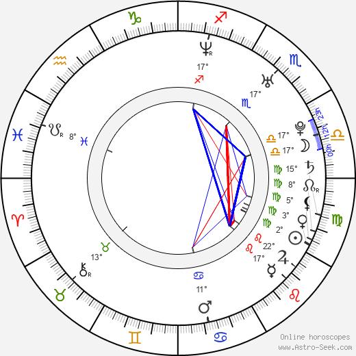 Tamiko Nash birth chart, biography, wikipedia 2019, 2020