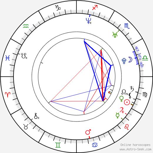 Tamiko Nash astro natal birth chart, Tamiko Nash horoscope, astrology