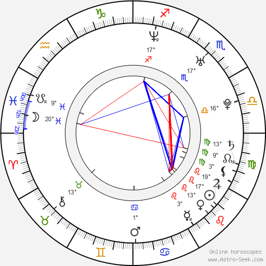 Ted Geoghegan birth chart, biography, wikipedia 2019, 2020
