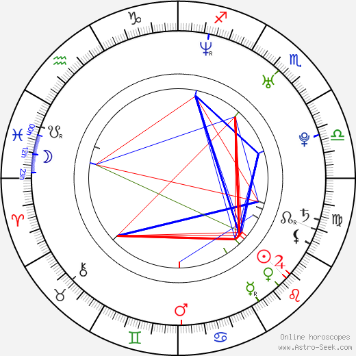 Ted Geoghegan astro natal birth chart, Ted Geoghegan horoscope, astrology