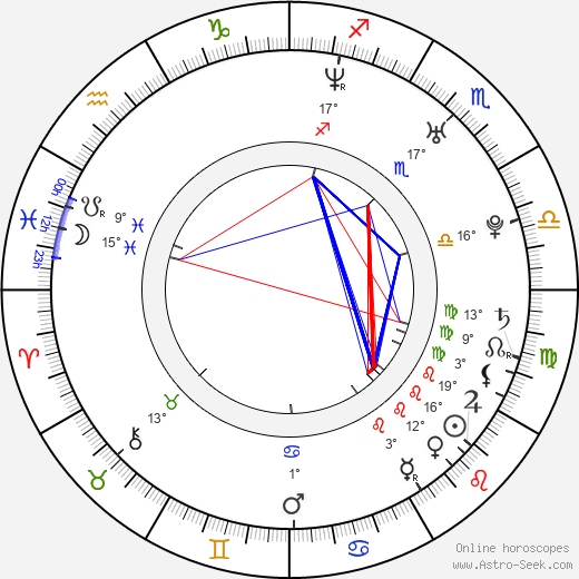 Useul-hye Hwang birth chart, biography, wikipedia 2019, 2020
