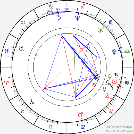 Alex Chu astro natal birth chart, Alex Chu horoscope, astrology