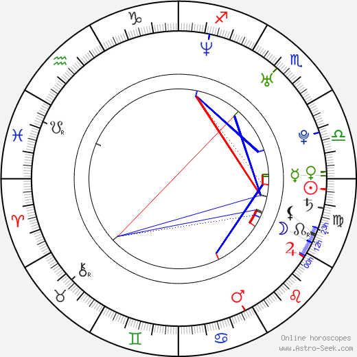 Àlex Lora birth chart, Àlex Lora astro natal horoscope, astrology
