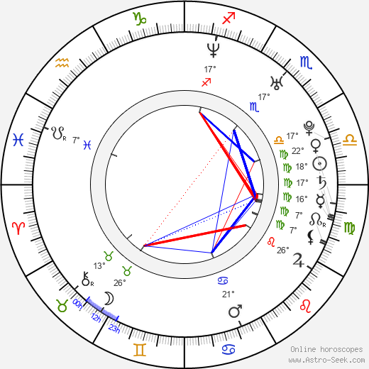 Ariana Richards birth chart, biography, wikipedia 2020, 2021