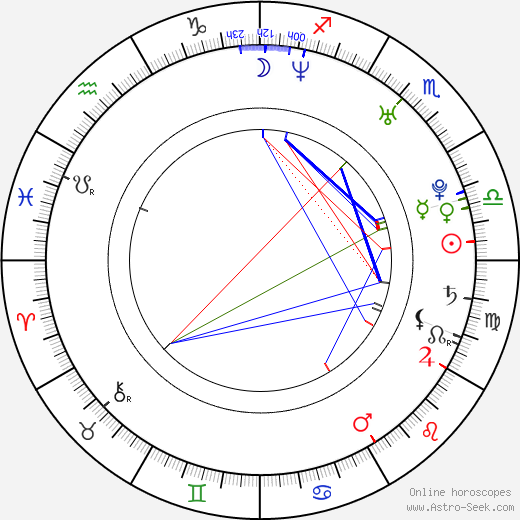 Bam Margera astro natal birth chart, Bam Margera horoscope, astrology