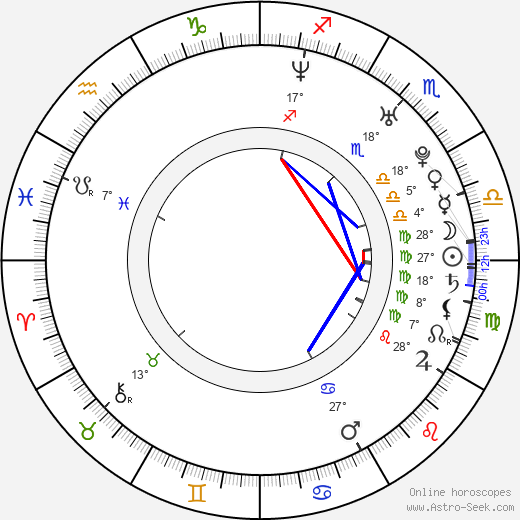 Bradford Anderson birth chart, biography, wikipedia 2019, 2020