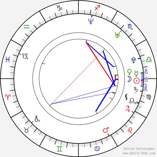 Bradford Anderson birth chart, Bradford Anderson astro natal horoscope, astrology