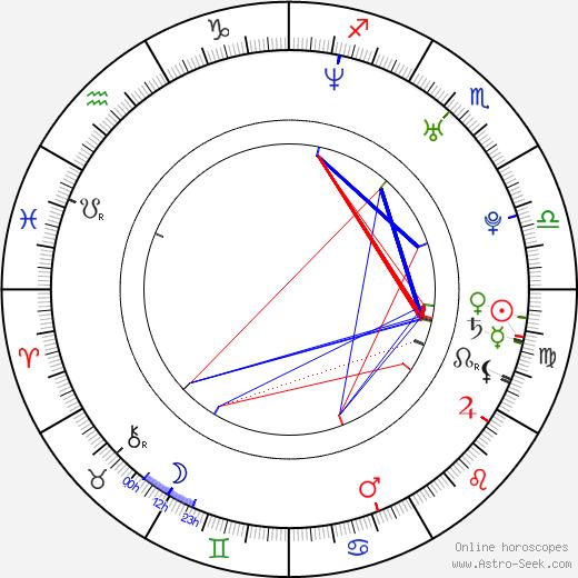 Cameron Richardson tema natale, oroscopo, Cameron Richardson oroscopi gratuiti, astrologia