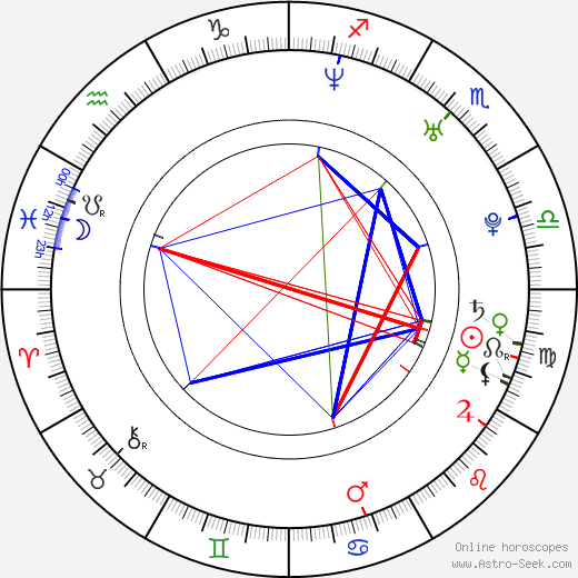Eliška Boušková tema natale, oroscopo, Eliška Boušková oroscopi gratuiti, astrologia