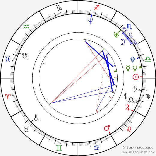 Erin Chambers astro natal birth chart, Erin Chambers horoscope, astrology