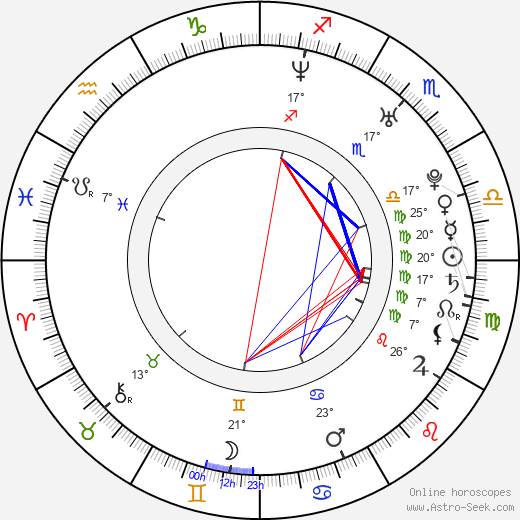 Geike Arnaert birth chart, biography, wikipedia 2016, 2017