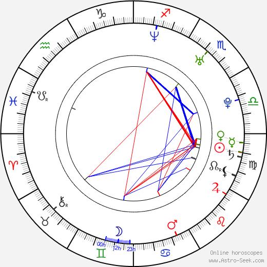 Geike Arnaert tema natale, oroscopo, Geike Arnaert oroscopi gratuiti, astrologia