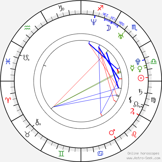 Jacob Tierney astro natal birth chart, Jacob Tierney horoscope, astrology