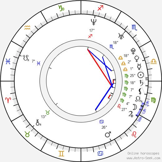 Jarno Laasala birth chart, biography, wikipedia 2019, 2020